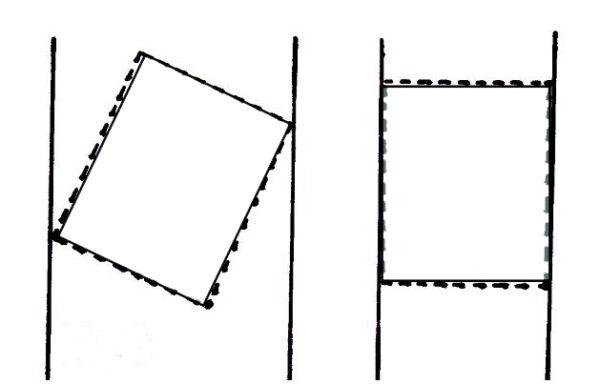 Un rectángulo angulado ocupa más espacio mesiodistal que uno no angulado, OCLUSIÓN